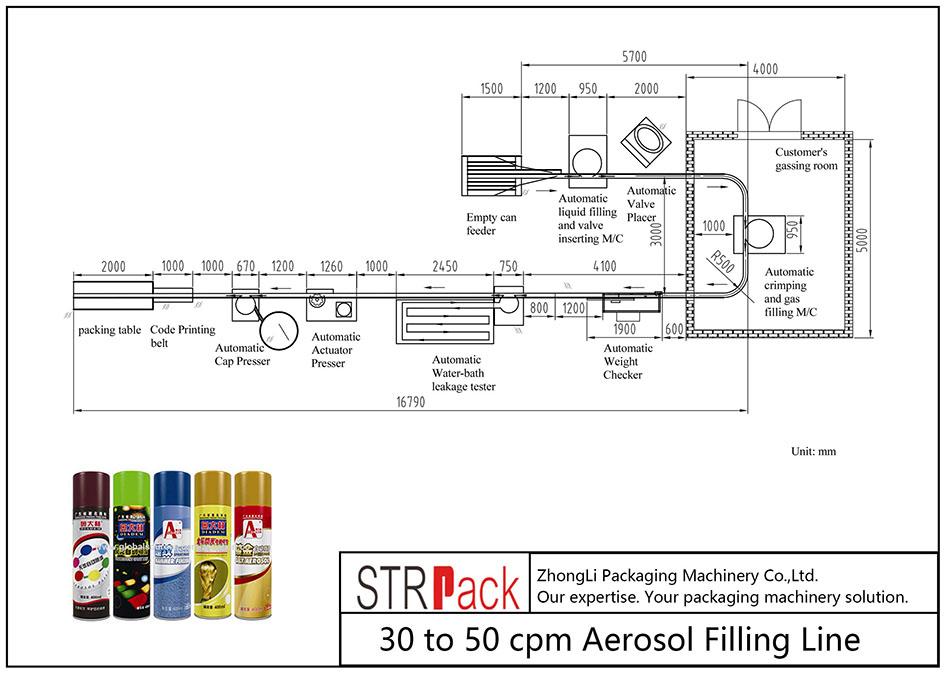 30 से 50 cpm एरोसोल फिलिंग लाइन
