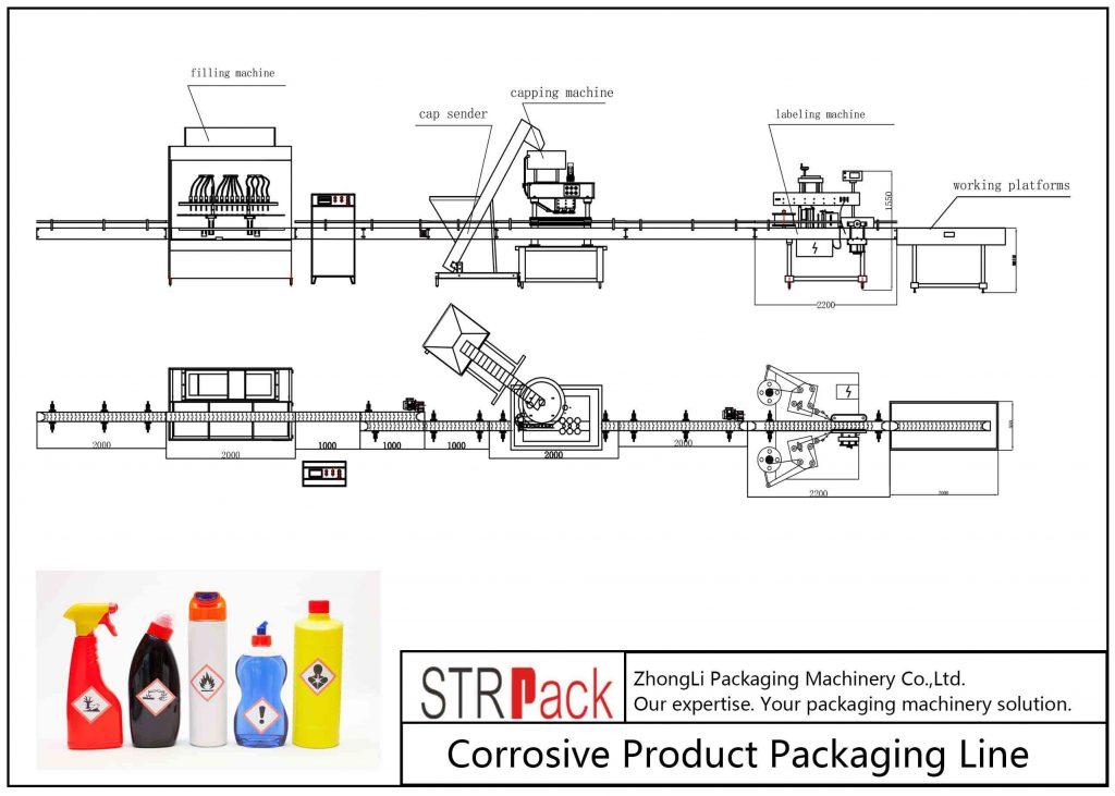 स्वचालित संक्षारक उत्पाद पैकेजिंग लाइन