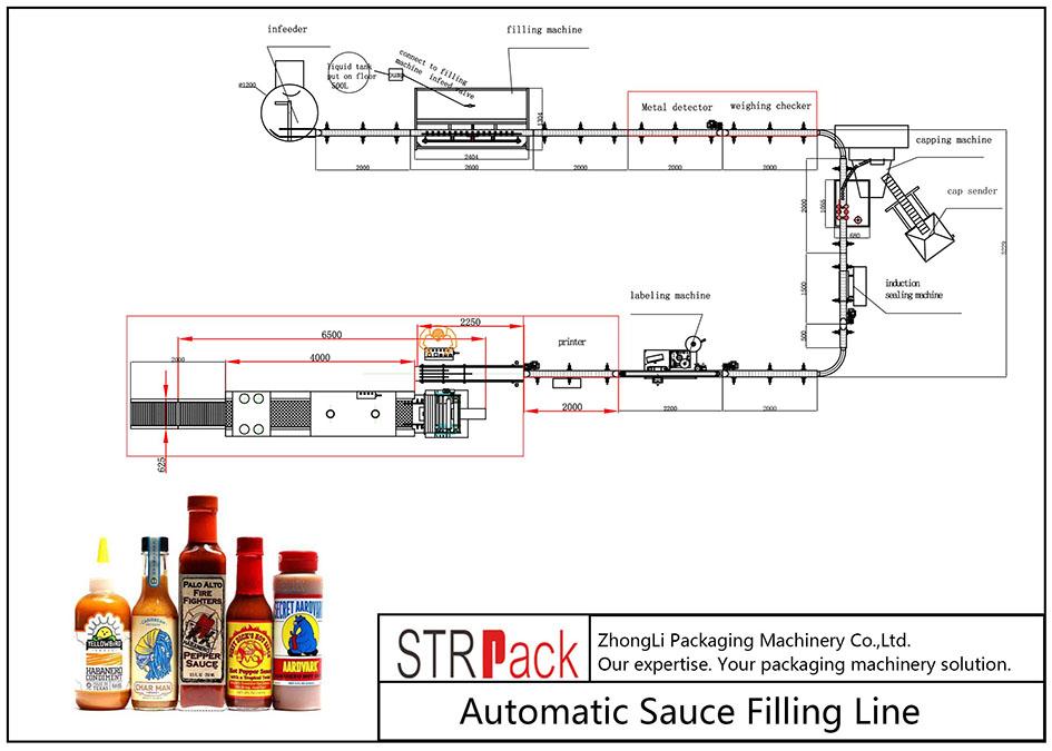 स्वचालित सॉस भरने की रेखा