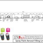 स्वचालित स्प्रे पेंट एरोसोल फिलिंग लाइन